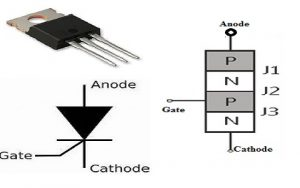 Silicon Controlled Rectifier or SCR