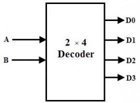 2 to 4 Decoder