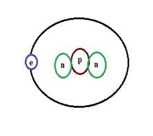 Hydrogen Isotope-Tritium