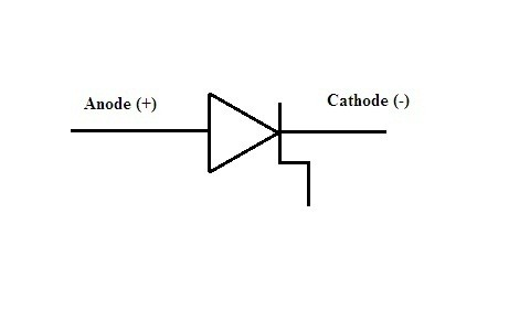 Symbol of Step Recovery Diode