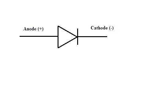 Symbol of P-N Junction Diode