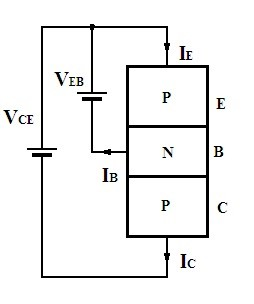 P-N-P Transistor Construction as a Switch