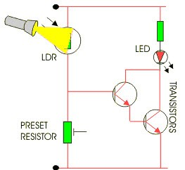 Light Dependent Resistor Circuit
