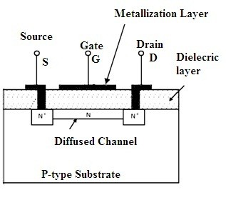 N-Channel Depletion MOSFET