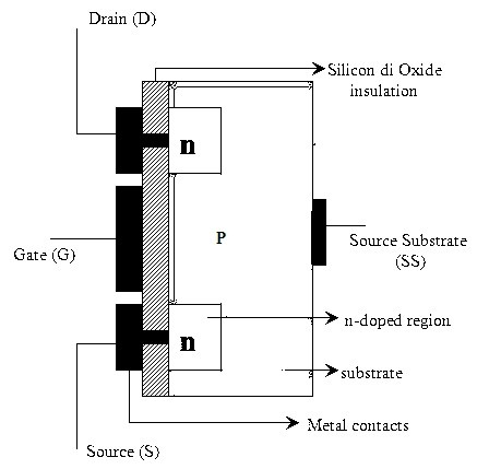 N-Channel Enhancement MOSFET