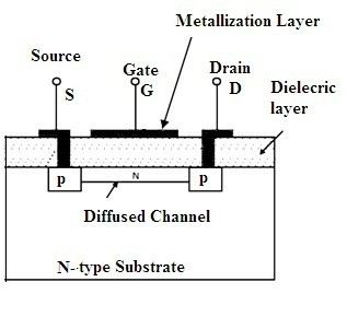 P-Channel Depletion MOSFET