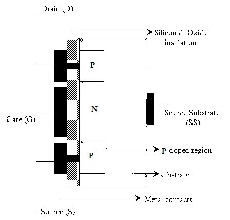 P-Channel Enhancement MOSFET