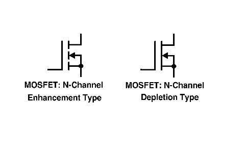 Symbols for N-channel Depletion and Enhancement Types
