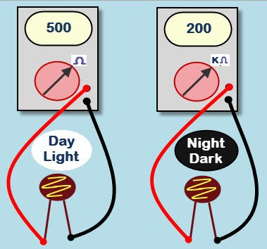 Light Dependent Resistor (LDR) - Working Principle and Its