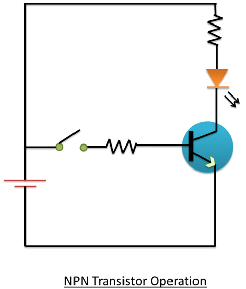 Making of NPN Transistor