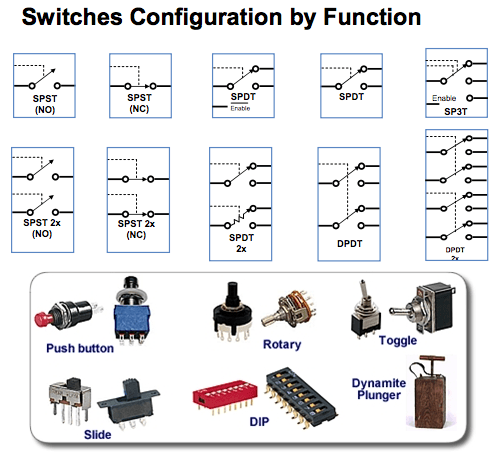 types-of-switches  Ways Switch Wiring Diagram on