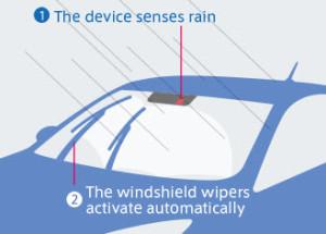 Embedded rain-sensing system