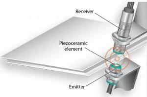 Level Detection Using Ultrasonic Sensor