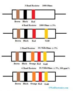 3 4 5 6 Band Resistor Color Codes
