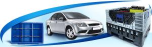 Automobiles industry
