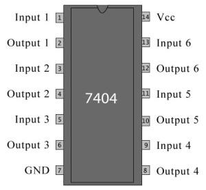 7404 IC Pin Configuration