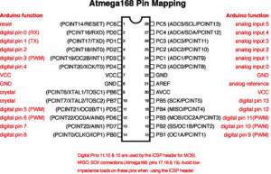 ATmega168 328Arduino Pin Mapping