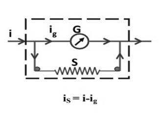 Ammeter Conversion