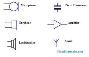 Audio and Radio Symbols