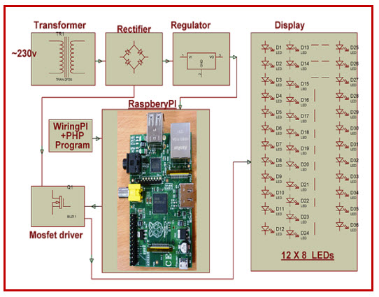 Auto Intensity Control of Street Lights using MOSFET