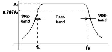BPF Characteristics