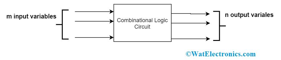 Basic Combinational Logic Circuit