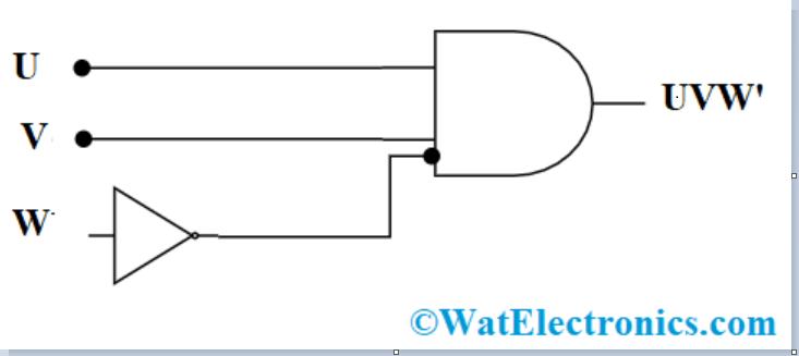 Boolean Algebra Example 1