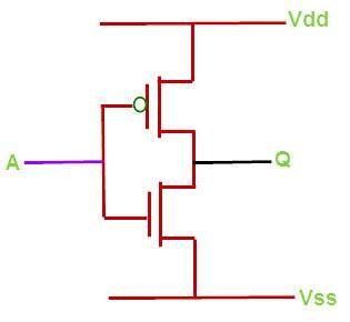 CMOS-Inverter