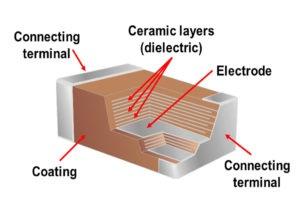 Ceramic Capacitor (MLCC)