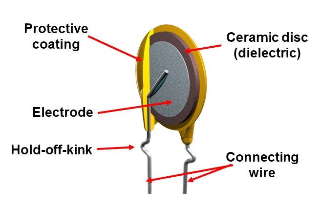 Ceramic Type Capacitor