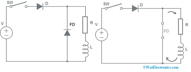 Circuit Working through a Switch