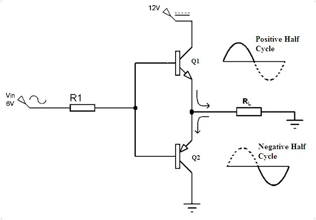 Class B Power Amplifier Circuit