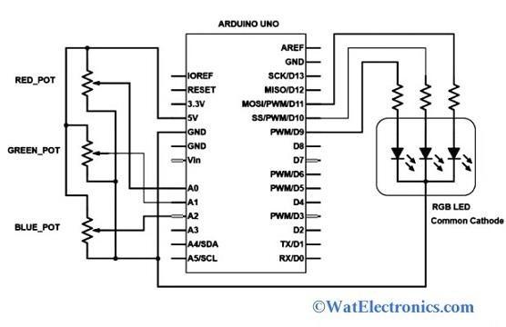 Common Cathode RGB LED using Arduino Uno