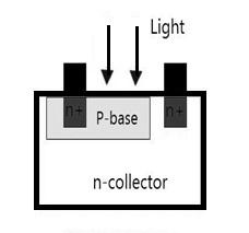 Construction of Phototransistor