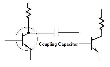 Coupling Capacitor in BJT