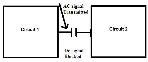 Coupling capacitor General Representation