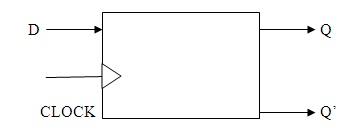 D-Flip-Flop Block Diagram