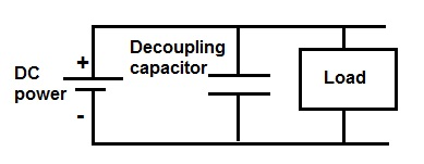 Decoupling Capacitor Placement