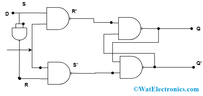Delay FF Circuit Diagram