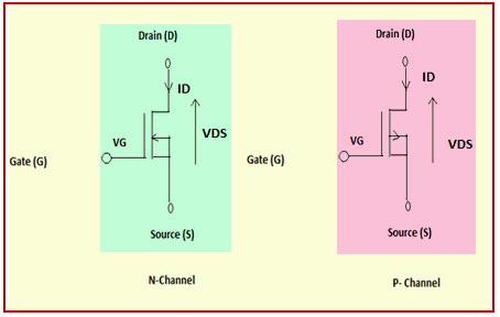 Depletion Mode MOSFET