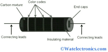 Carbon Composition Resistor Diagram