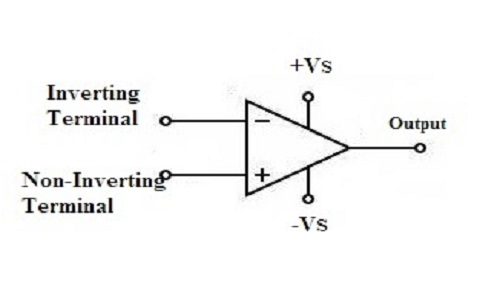 Differential Amplifier with Op-Amp