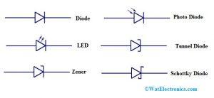 Diodes Symbols