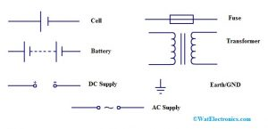 Electronic Circuit Symbols of Power Supply