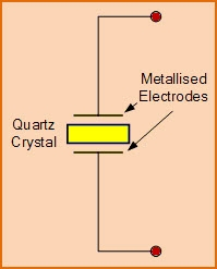 Electronic Symbol for Piezoelectric Crystal Resonator