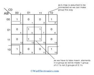 Example 1 - 4 Variable