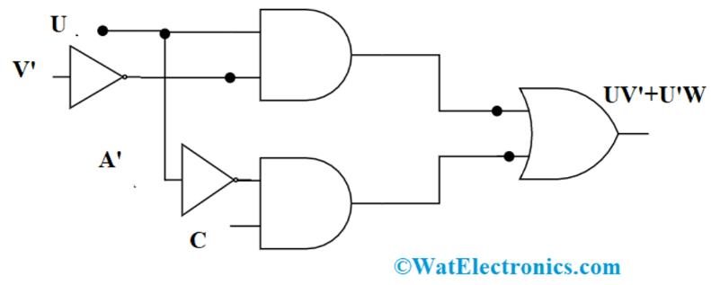 Boolean Algebra Example 3