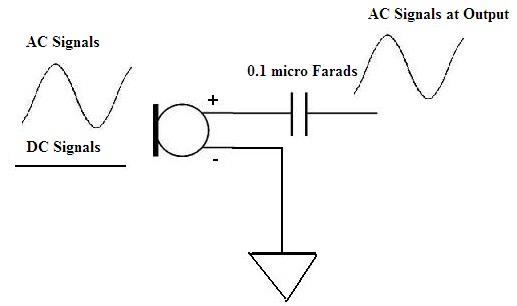 Filter capacitor Circuit to Block DC and pass AC
