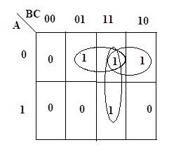 full- subtractor