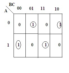 full-subtractor